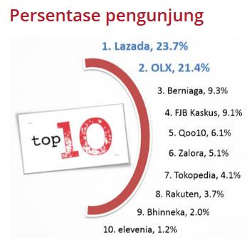 survey web ecommerce 1